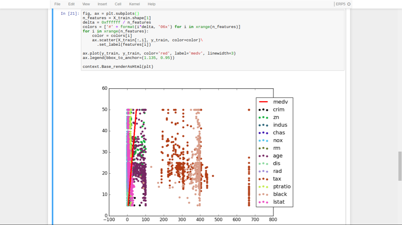 Using matplotlib in Jupyter with ERP5 kernel
