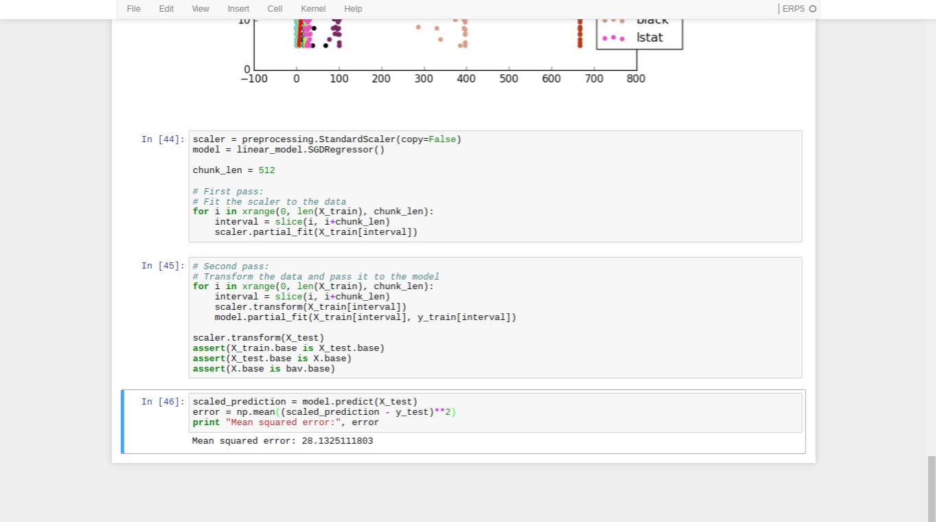 Preprocessing data with StandardScaler